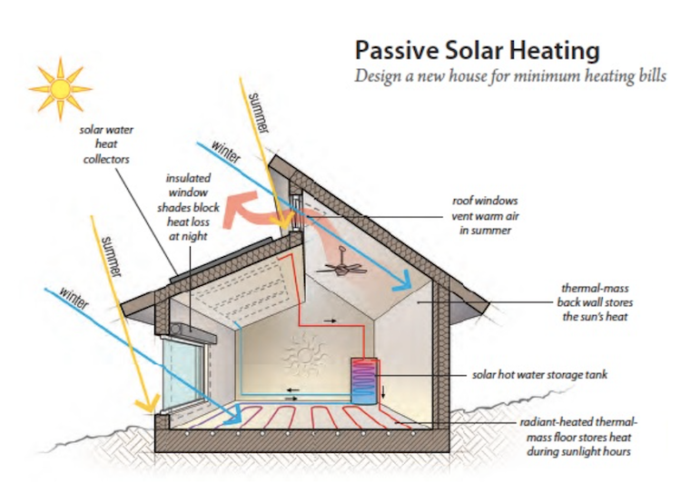Ipesol Zonnecollector Solar Bol P3480 also Do Glass Tile Thermal Solar Roofs Make Sense as well 100396919 further Garden Hose Manifold likewise Sew Old Jeans Into A Set Of Roll Up Wrench Holders. on diy solar water heater